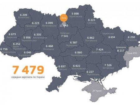 В Україні зросла середня зарплата: названі суми Закарпатської області