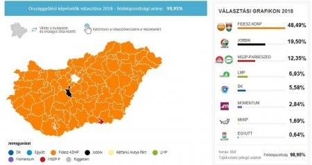 Партія «Фідес» отримала конституційну більшість в Парламенті Угорщини
