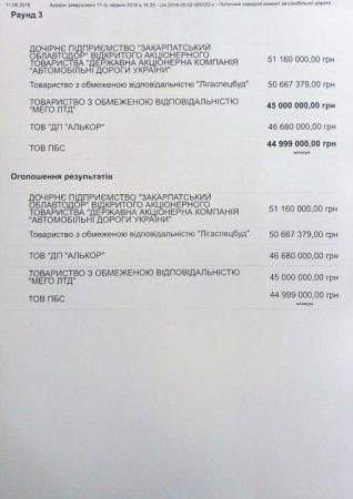 Москаль: «Визначений переможець тендеру на ремонт дороги «Виноградів – Теково – Неветленфолу»