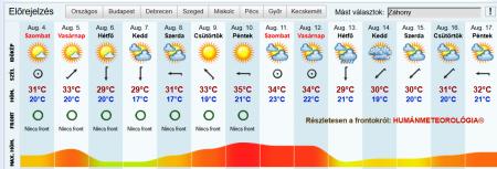 На Закарпатті очікується 35-ти градусна спека дощу в найближчий час не буде