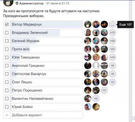 Віктор Медведчук фаворит опитування як кандидат в Президенти України на Закарпатті