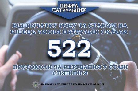 """Число патрульних:  кількість """"п'яних"""" не зменшується з посиленням покарання"""