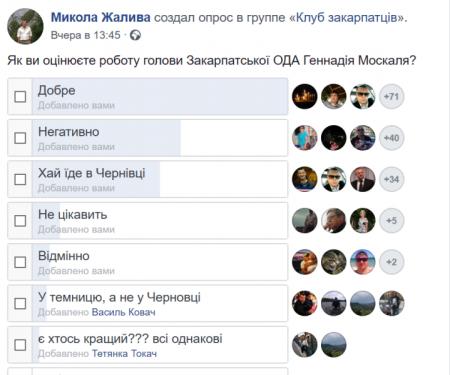 Оцінка діяльності голови Закарпатської ОДА Геннадія Москаля (опитування)