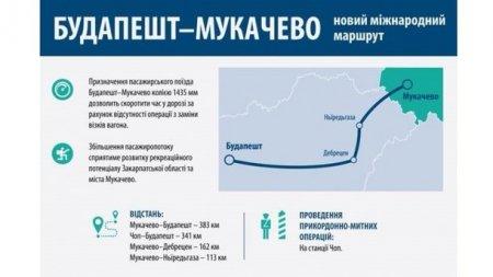 """""""Укрзалізниця"""" запускає ще один міжнародний поїзд"""