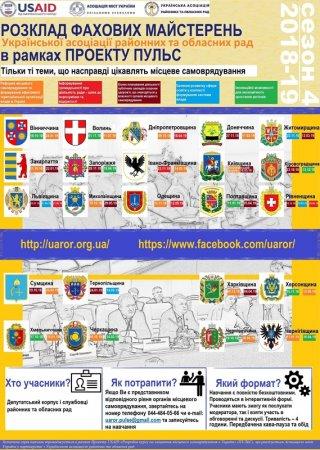 Українська асоціація районних та обласних рад розпочинає чергову серію фахових майстерень у рамках Проекту ПУЛЬС