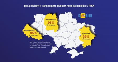 Закарпатські лікарні найкраще в Україні інформують, чи вистачає в них ліків