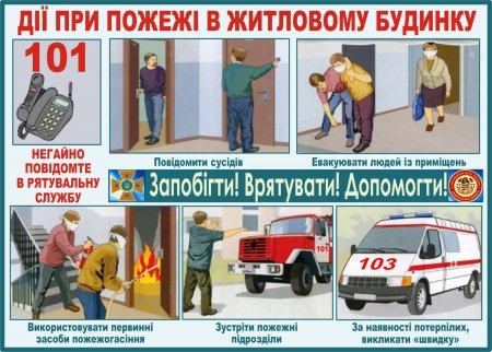 Як діяти під час пожежі в будинку чи квартирі – поради від закарпатських рятувальників