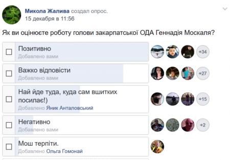 Більша частина закарпатців позитивно оцінює роботу голови ОДА Геннадія Москаля