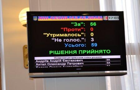 На 13-й сесії облради депутати затвердили Програму інформатизації області на 2019 – 2021 роки