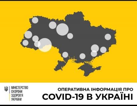 Оперативна інформація: МОЗ повідомляє, що на Закарпатті тільки 1 хворий на COVID-19
