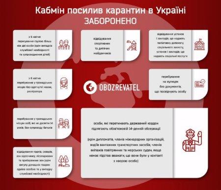 В Україні різко посилили умови карантину: подробиці