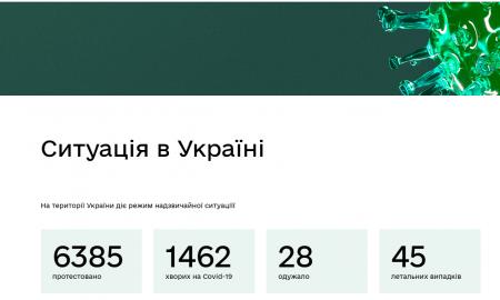 В Україні зросла кількість летальних випадків та кількість хворих на короновірус