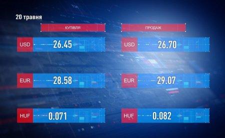 Долар падає, євро росте: курс валют на 20 травня (відео)