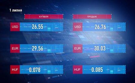 Курс валют на 1 липня (відео)