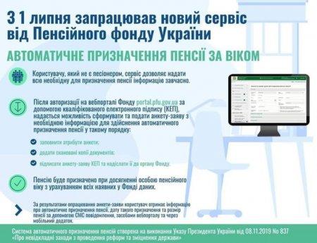 Пенсійний фонд України впровадив автоматичне призначення пенсії